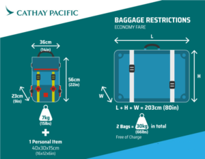 Cathay Pacific Baggage Policy