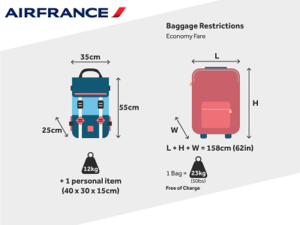 Air France Baggage Policy