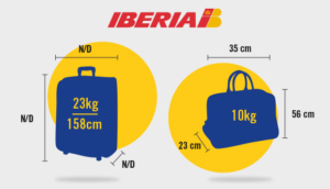 Iberia Airlines Baggage Policy