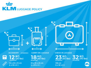 KLM Airlines Baggage Policy