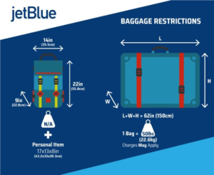 JetBlue Airlines Baggage Policy